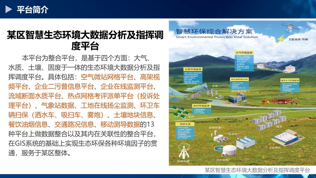某区智慧生态环保调度分析指挥平台_04