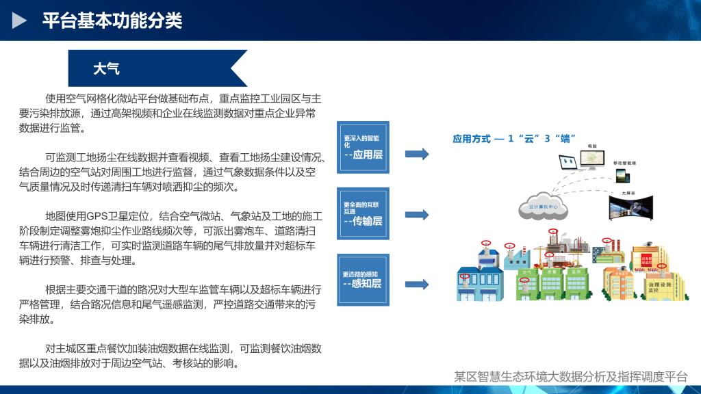 某区智慧生态环保调度分析指挥平台_08