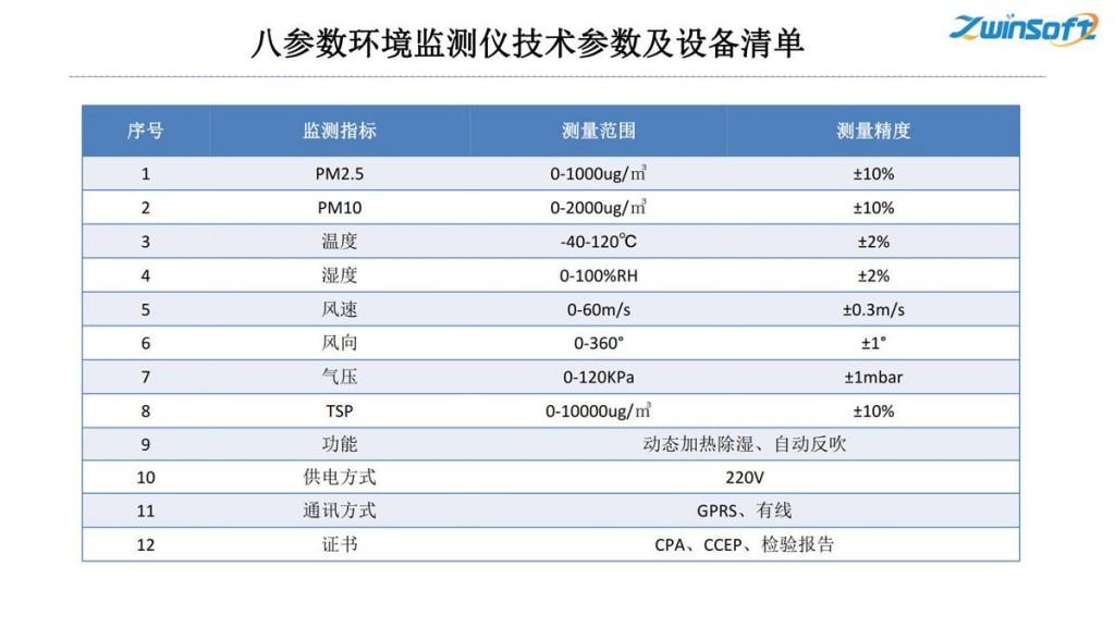 钢铁焦化公司无组织排放管控治一体化方案-天津智易时代_15