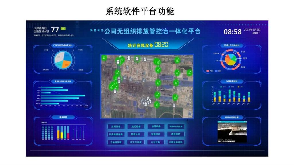 钢铁焦化公司无组织排放管控治一体化方案-天津智易时代_18