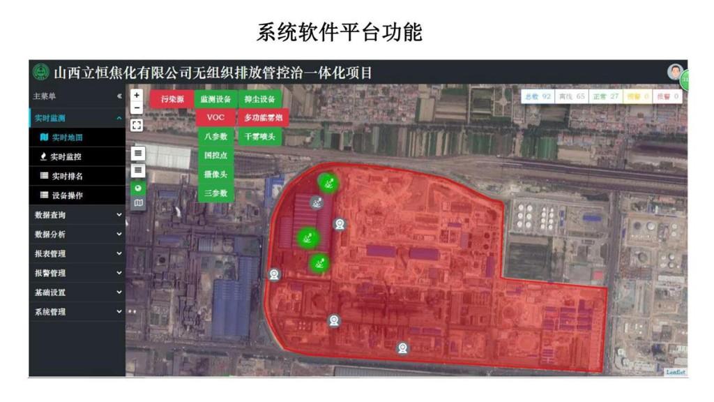 钢铁焦化公司无组织排放管控治一体化方案-天津智易时代_19