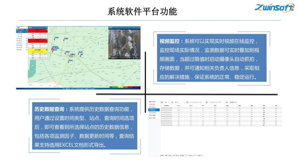 钢铁焦化公司无组织排放管控治一体化方案-天津智易时代_20