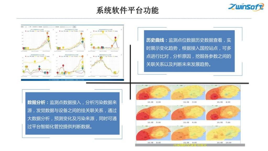 钢铁焦化公司无组织排放管控治一体化方案-天津智易时代_21