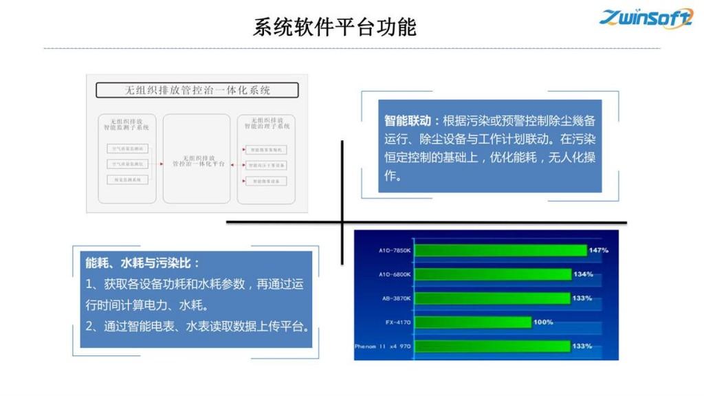 钢铁焦化公司无组织排放管控治一体化方案-天津智易时代_23