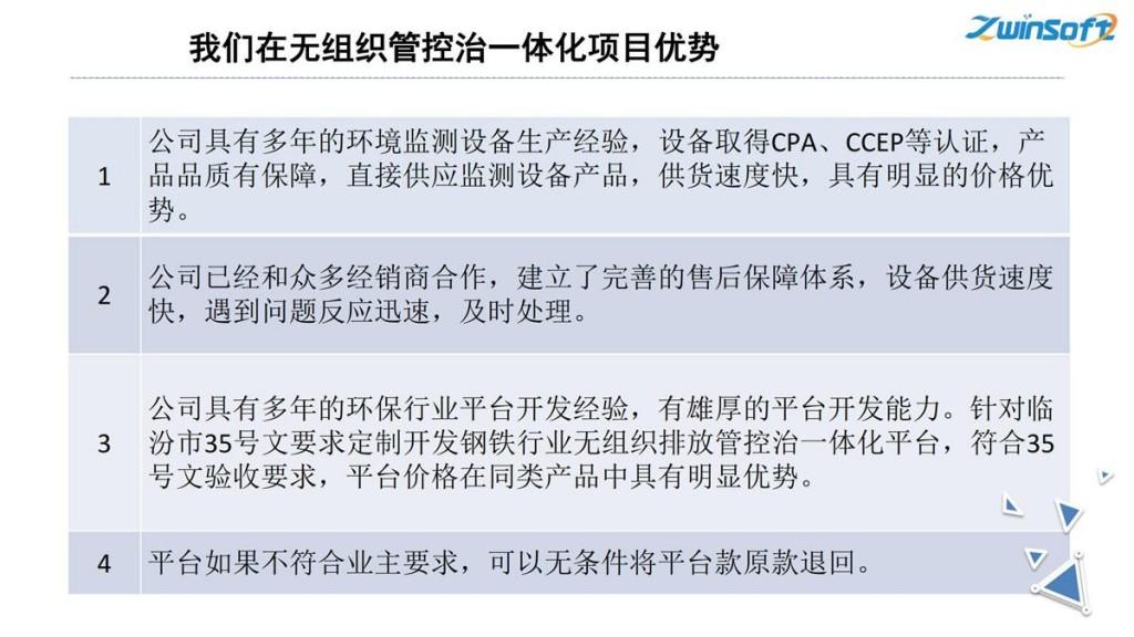 钢铁焦化公司无组织排放管控治一体化方案-天津智易时代_27